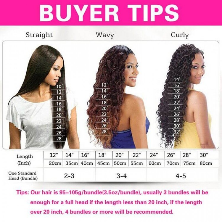How to choose the wig size