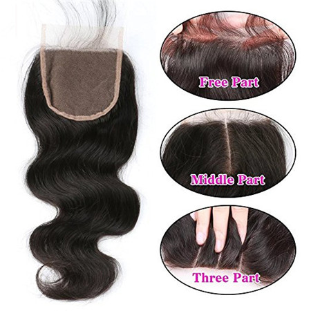 Free Part Closure VS Middle Part Closure VS Three Part Closure